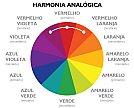Harmonia Analógica