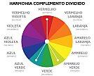 Harmonia Complemento dividido