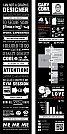 Modelos de currículos criativos usando infográficos - 01
