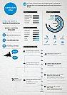 Modelos de currículos criativos usando infográficos - 15