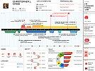 Modelos de currículos criativos usando infográficos - 18