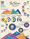 Modelos de currículos criativos usando infográficos - 21