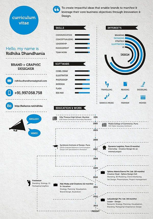 Design e Criatividade #2 - Modelos de currículos criativos ...